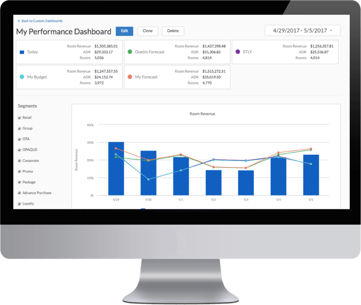 Explore your Data with Interactive Dashboards