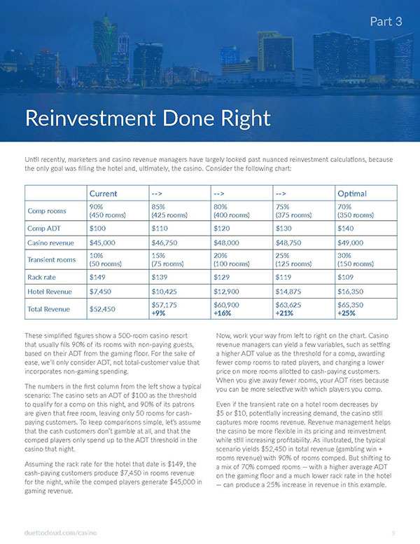 Casino-Revenue-Strategy-EBook_Page_5.jpg